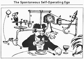 Self-operating ego