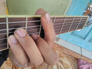 Chord Dm