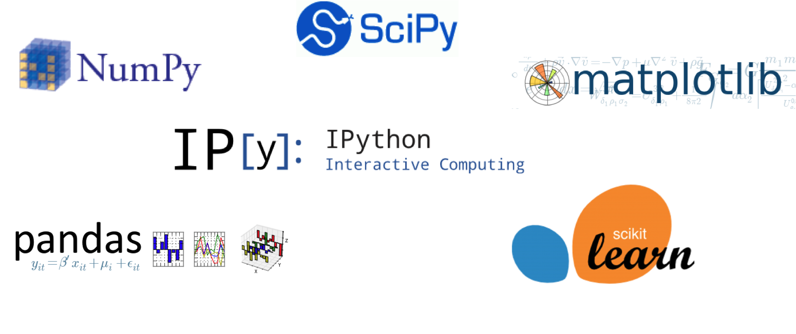 Top 9 Data Analytics modules in Python - Python for Data