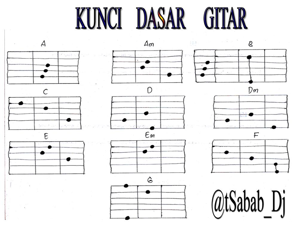 Harga Gitar Untuk Belajar