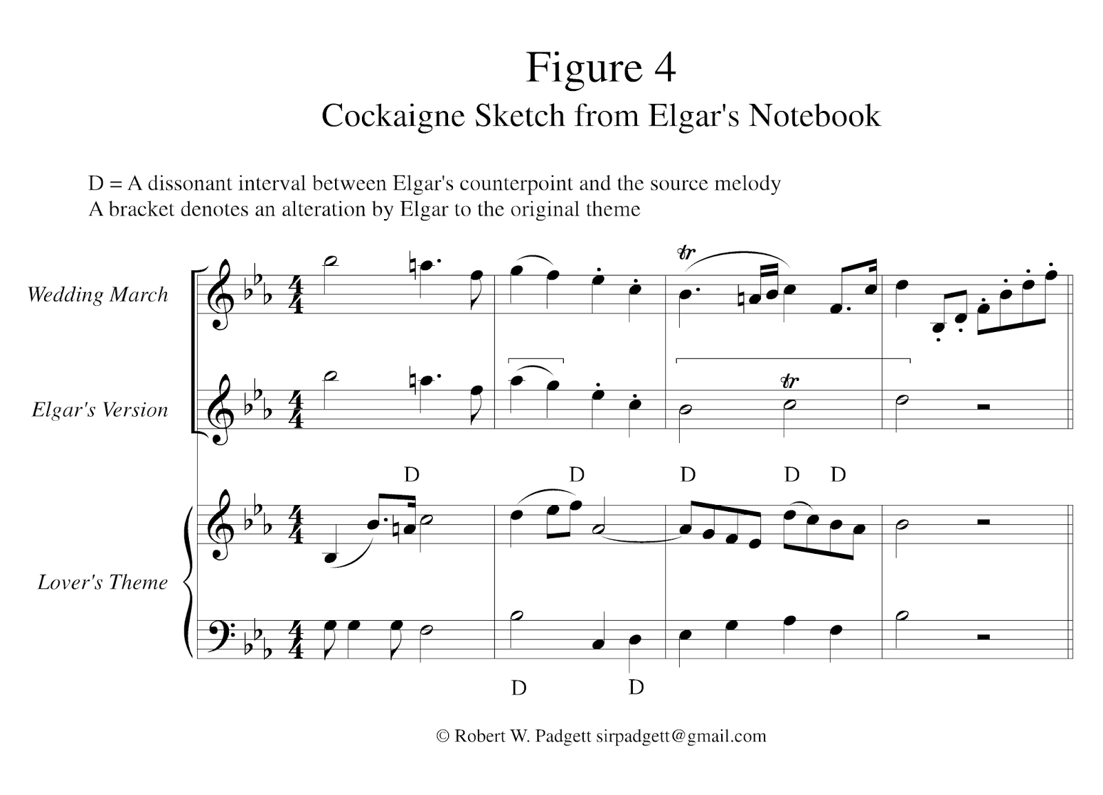 Gmail theme music - In Variation Ix Fragments From Ein Feste Burg Are Found In Short Sequences Of Melodic And Harmonic Conjunctions At Rehearsal 35 Three Consecutive Melodic
