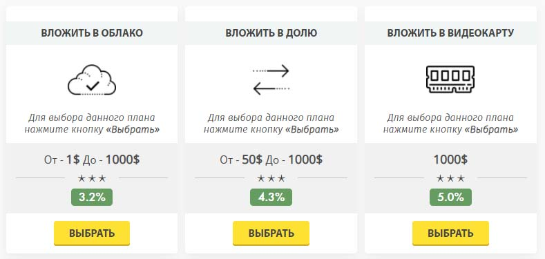 Инвестиционные планы Ucoint