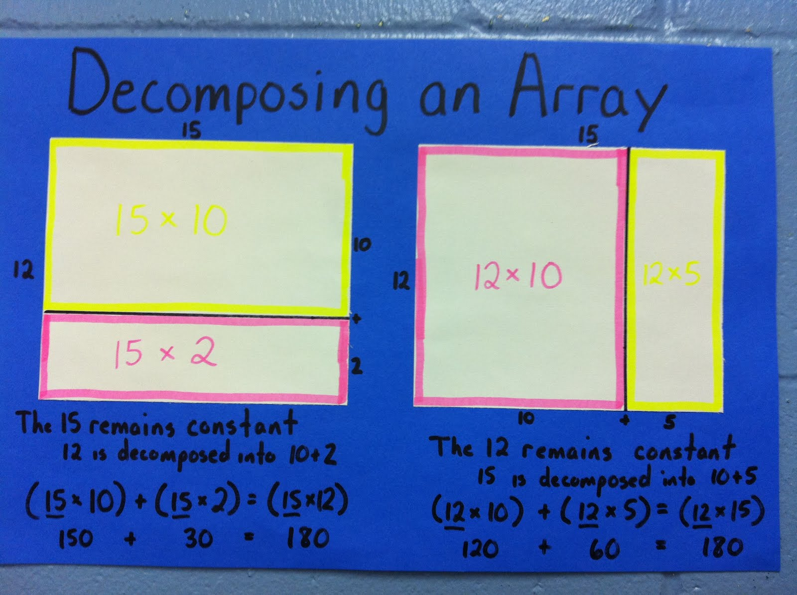 Handbook For Young Supers Decomposing An Array
