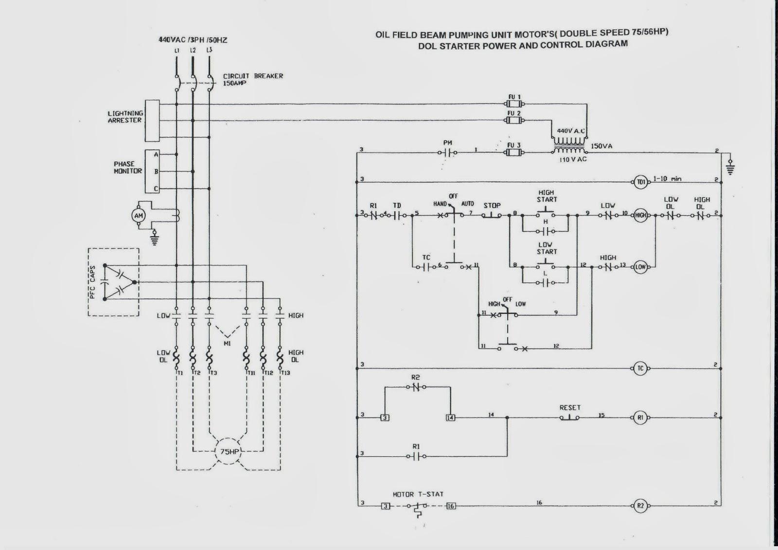 dol starter circuit diagram human eye anatomy worksheet motor control impremedia