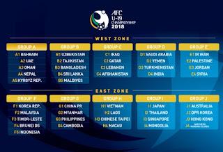 Kualifikasi Piala Asia U-19 Indonesia 2018