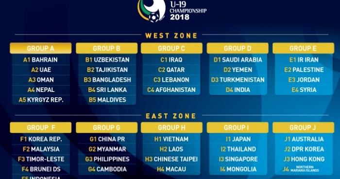 Jadwal Pertandingan Kualifikasi Piala Asia U-19 Indonesia ...