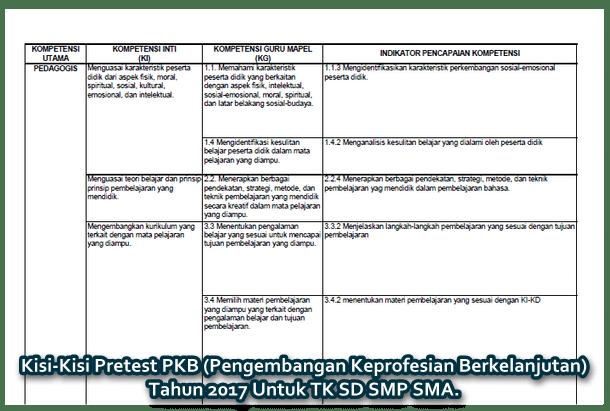 Kisi-Kisi Pretest PKB (Pengembangan Keprofesian Berkelanjutan) Tahun 2017 Untuk TK SD SMP SMA