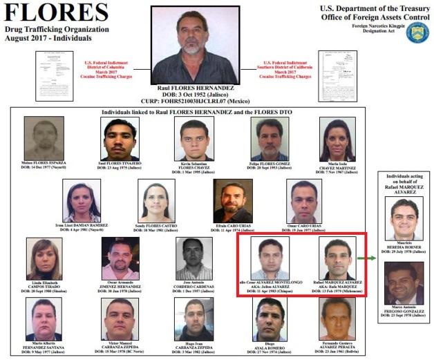 Así aparecen Julión Álvarez y Rafa Márquez  en la lista negra de EU