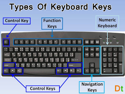 types-of-keyboard-keys
