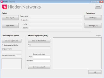 Panel principal Hidden Networks imagen