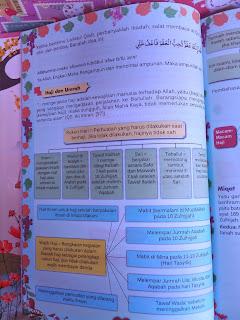 Al-Quran Annisa terjemah perkata, Al-Quran Terjemah dan Fiqih, Fiqih Wanita
