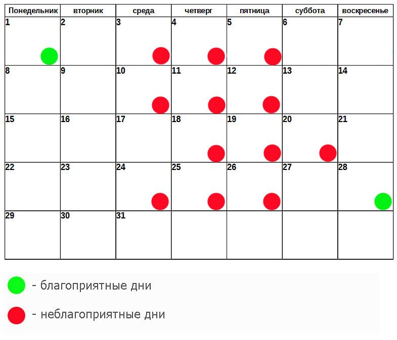 Календарь олимпиады школьников 2016