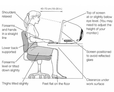 Basic Ergonomic Posture Tips