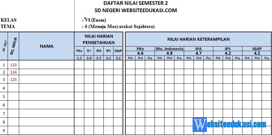 Format Daftar Nilai Kelas 6 Semester 2 Revisi 2018