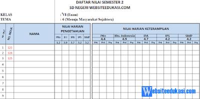 Format Daftar Nilai Kelas 6 Semester 2 K13 Revisi 2018