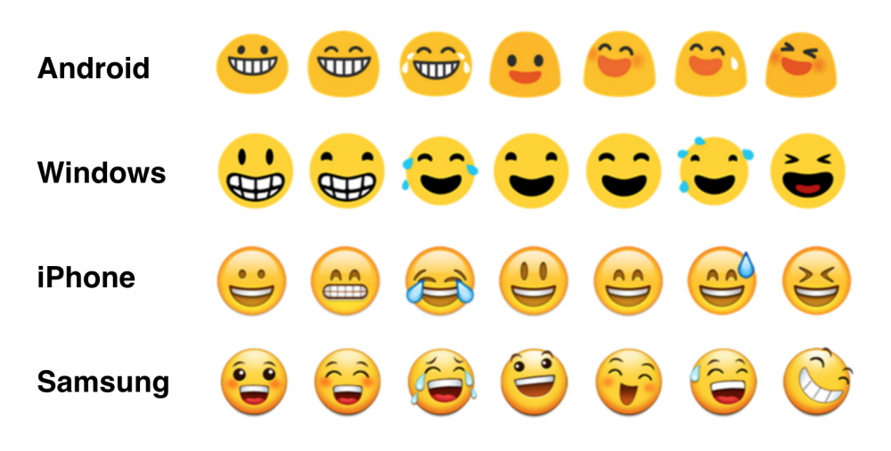 how to get iphone emojis for android emoji support in email can your subscribers see them 20091