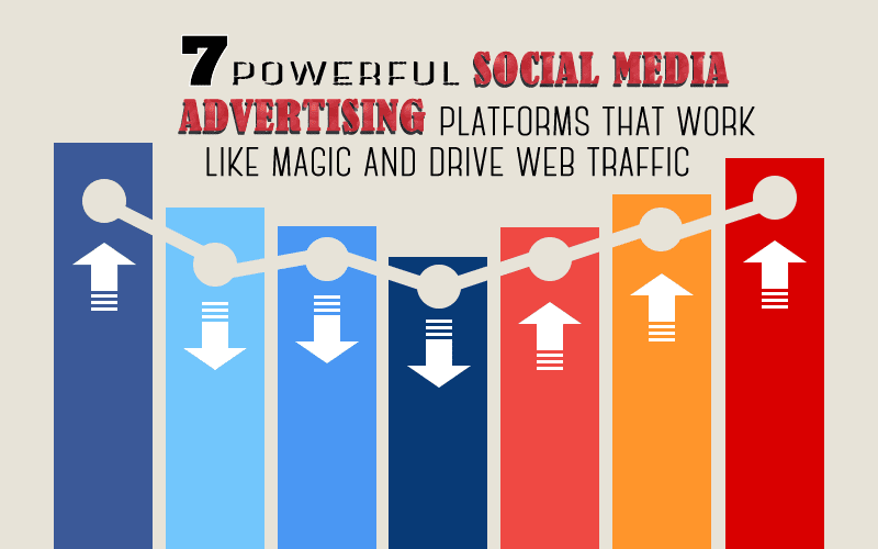Top 7 Highly Performing Social Media Advertising Platforms Your Business Should Be Using Now And Why