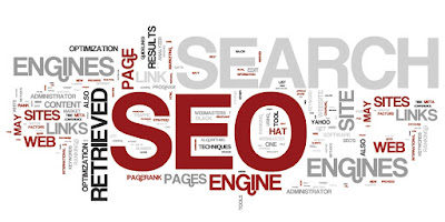 SEO On Page SEO of Page
