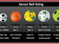 Peraturan dan Ukuran Bola Futsal Menurut FIFA