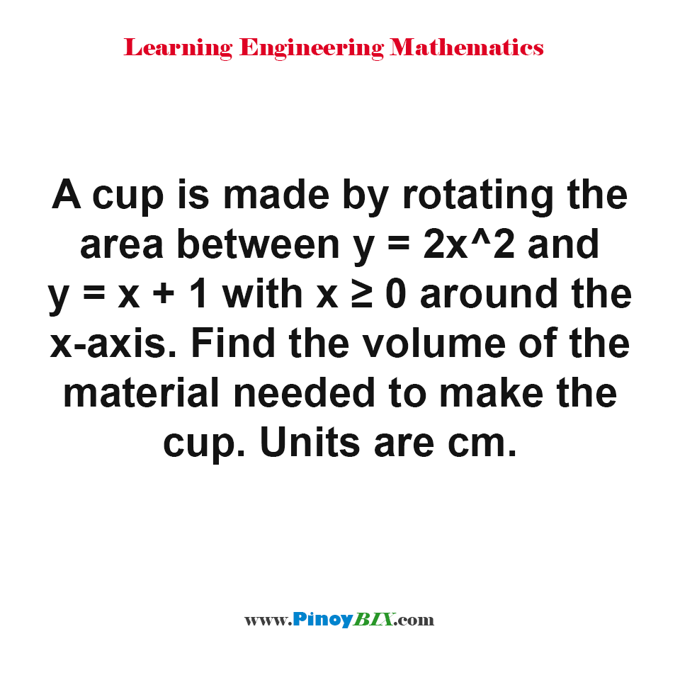 Find the volume of the material needed to make the cup