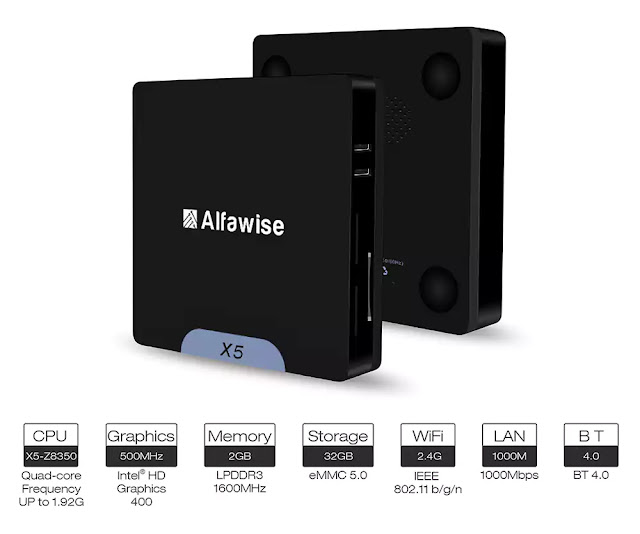 COUPON & REVIEW Alfawise X5 Mini PC 32Gb ROM