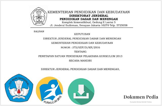 Surat Keputusan Dirjen Dikdasmen Sekolah Pelaksana Kurikikulum 2013 Semua Jenjang