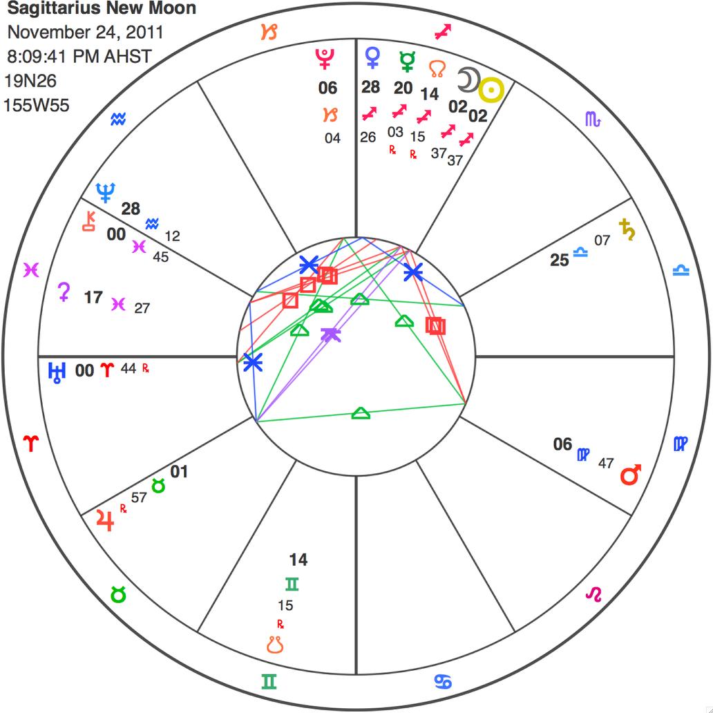 Sagittarius New Moon The Gate Opens Starman Astrology Update With Joseph Mina