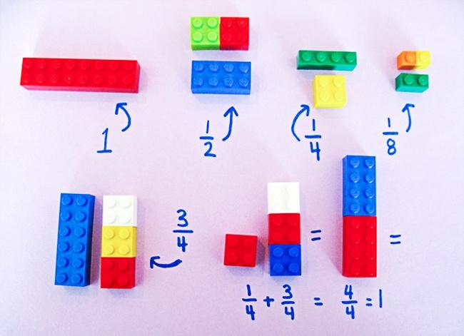 how to explain the math on the lego bricks