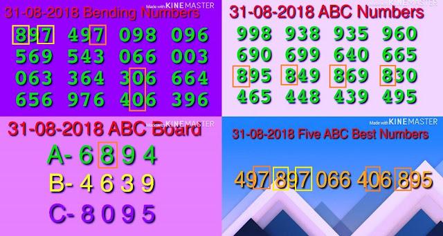 Kerala Lottery Guessing Nirmal NR-84 on 31.08.2018 by Chotta Anwar