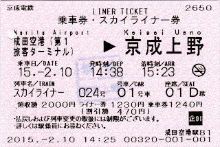 京成電鉄 乗車券・スカイライナー券