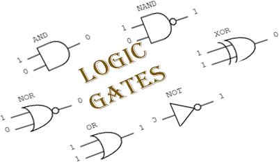 TransUniv: How to become an expert in Logic Gates (Videos)