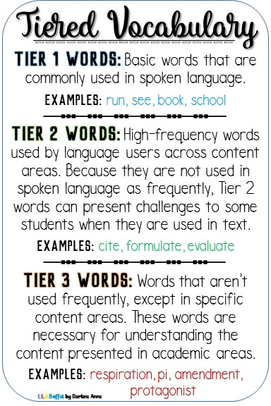 Find out how word walls can help you teach Tier 2 and Tier 3 vocabulary words!