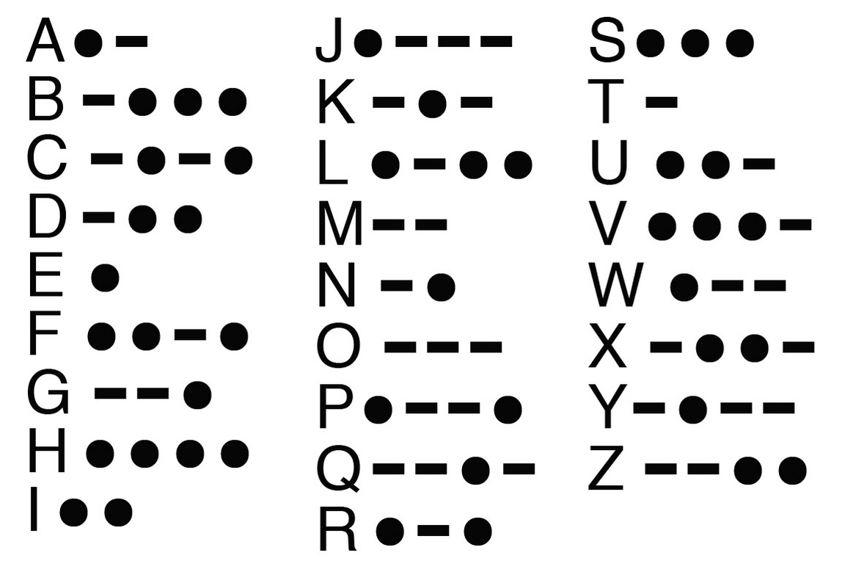 Memoir: Source code: Morse code translator in C++ [ simple