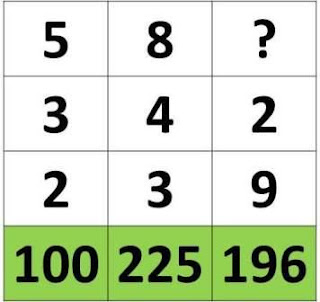finding the missing number reasoning,Analogies,solve reasoning easily,CHALLENGING LOGIC AND REASONING PROBLEMS,Letter and Symbol SeriesNumber Series,,Making Judgments