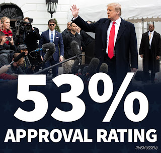 53% Approval Rating - Special Game Edition