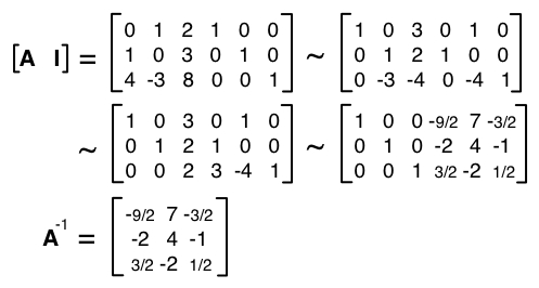 INNOVATION: Algorithm Of Finding Inverse Of Matrix Using