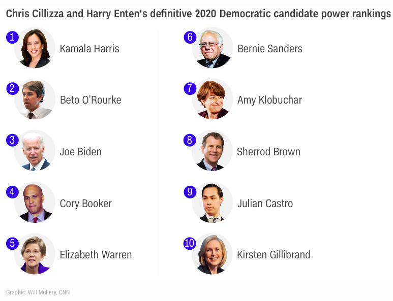 democrats+2020.png