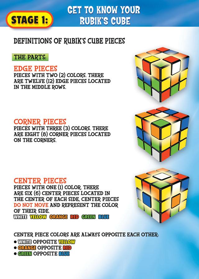 Rubiks Spinner: 3 x 3 x 3 Rubiks Cube Solving Solution