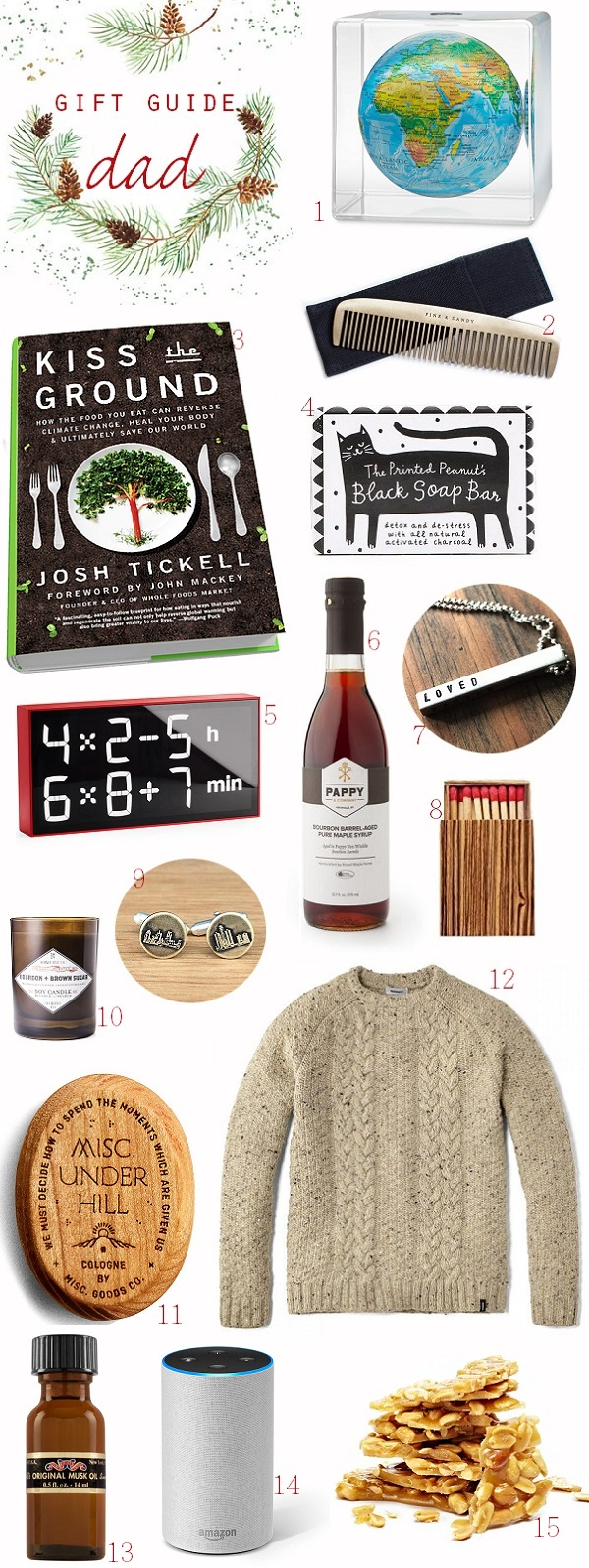since this morning was all about moms now its time to talk dads so here are 15 gift ideas for those dads in your life who give the warmest hugs