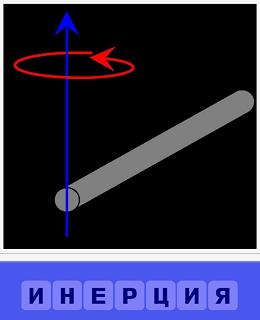 схематическое обозначение движения по инерции