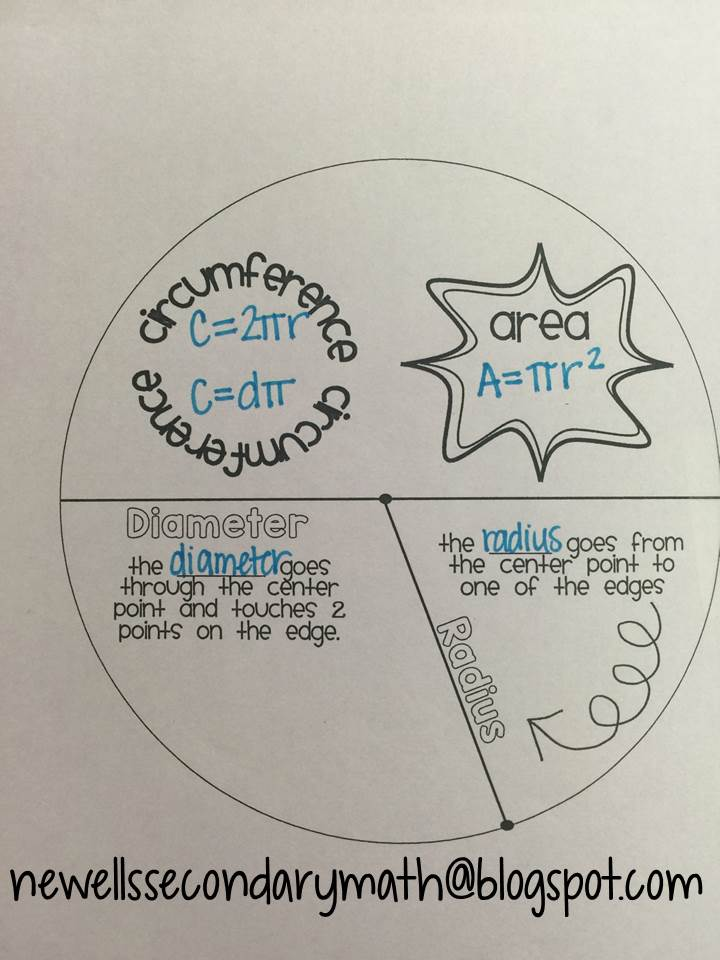 Circle Basics Unit (Part 1) | Mrs  Newell's Math