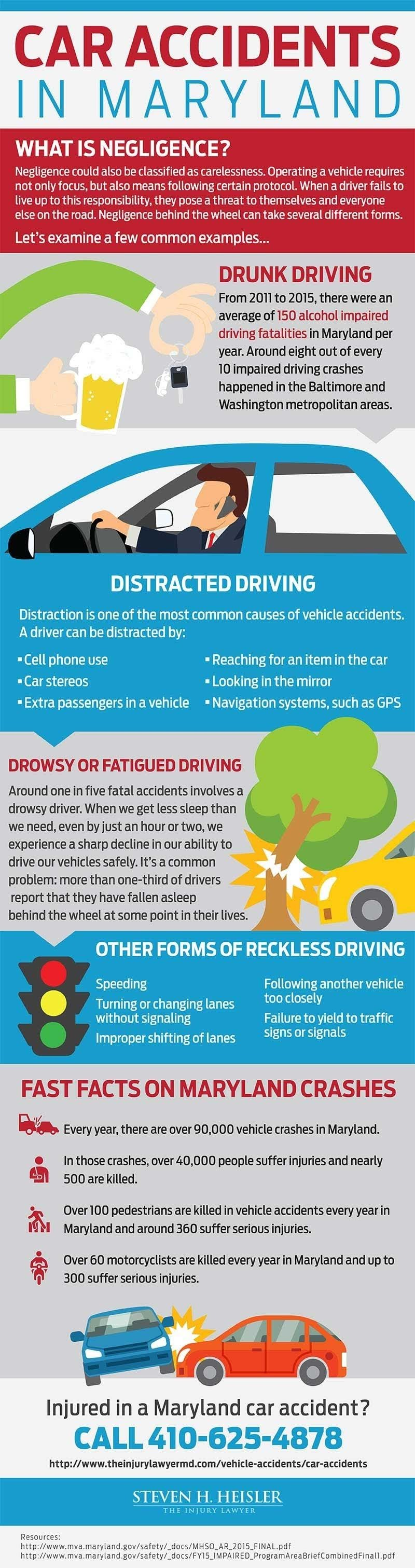 car-accidents-in-maryland-infographic