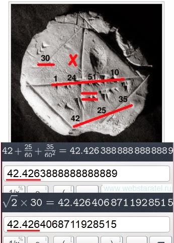 Вавилонская табличка корень из двух. Вычисление диагонали квадрата со стороной 30 единиц. Математика для блондинок.