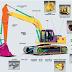 Excavator Parts  اجزاء الحفارة