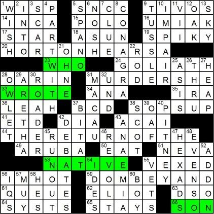 Crossword Quiz Solutions