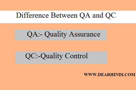 quality control in hindi,quality posters,qc images