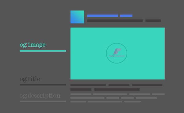 Objek Open Graph Pelengkap Meta Tag Bawaan Blogger