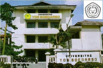 Daftar Fakultas dan Program Studi UNIYOS Universitas Yos Sudarso Surabaya