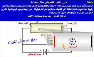 الإلكترونات الحرارية والثانوية، مرور التيار الكهربائي خلال الغازات، عملية إعادة الإتحاد، دروس فيزياء ثالث ثانوي ـ اليمن ـ الوحدة الرابعة