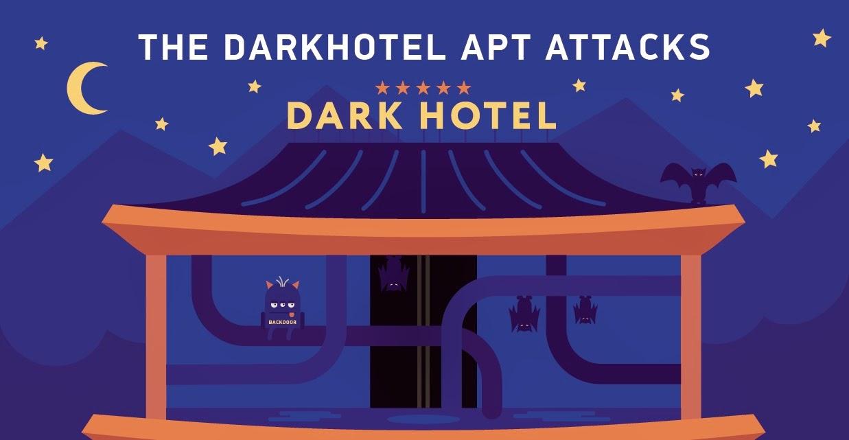 Kaspersky Lab sheds light on Darkhotels